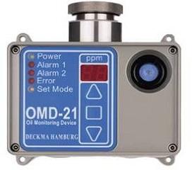 OMD-21 15ppm水中油份浓度报警仪